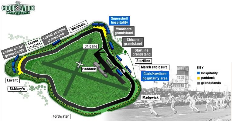 Goodwood Revival Circuit